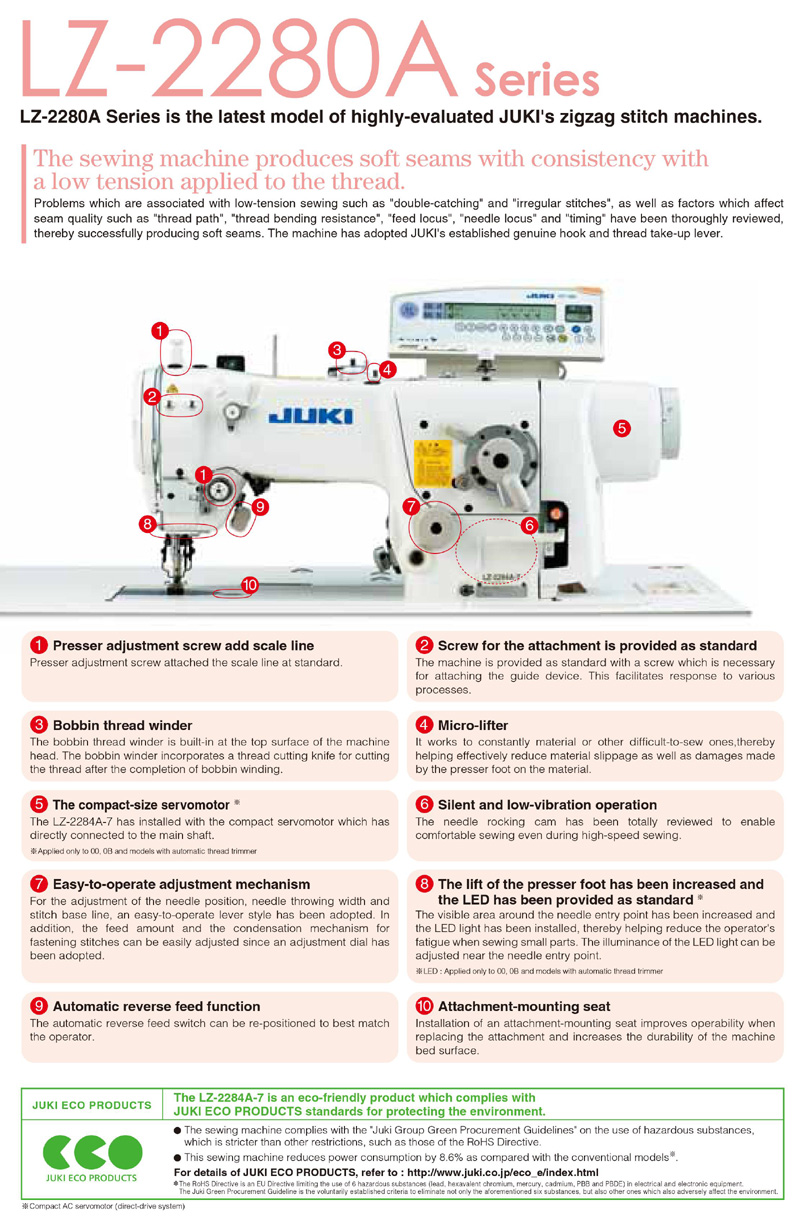 juki sewing machine threading diagram. Black Bedroom Furniture Sets. Home Design Ideas